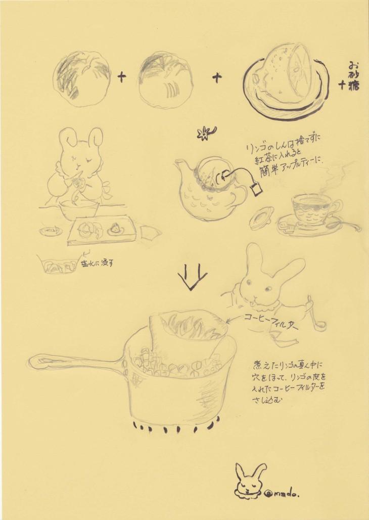 うさぎちゃんのお料理