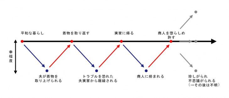 yabai_201710_図解